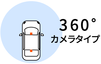 360度録画タイプ