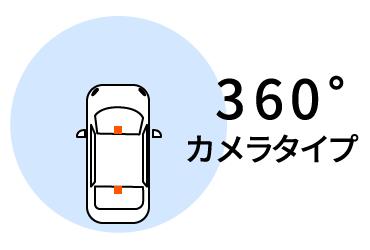 360度録画