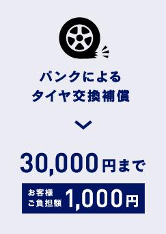 オートバックス_車検_パンクによるタイヤ交換補償